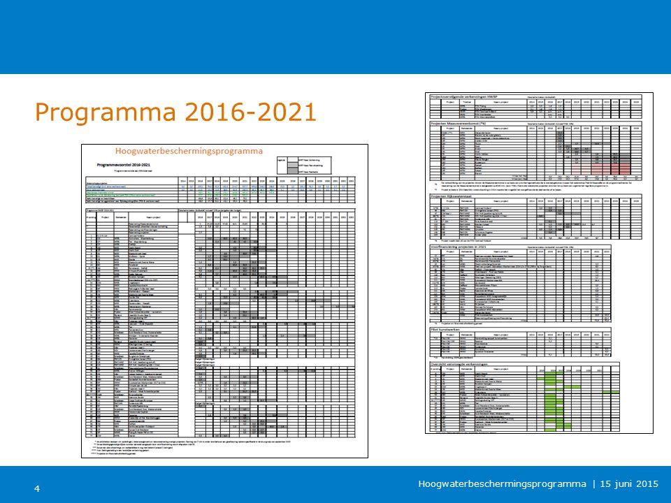-Urgentie leidend principe -Bevriezen (  robuust en stabiel programmeren) -Opknippen/ samenvoegen (areaaloverzicht 2016  2017) -Programma RWS -Kunstwerken pilot -Vrijval HWBP-2 -Vervroegde verkenningen (18  16) -Geen discontinuïteiten 5 Hoogwaterbeschermingsprogramma | 15 juni 2015 Concept programmavoorstel obv aanmeldingen