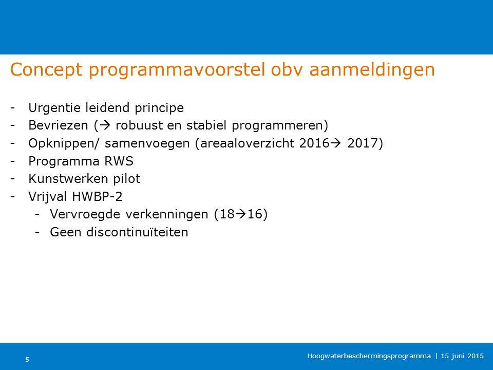 Ervaringen tot nu toe Gezamenlijke expertsessies technische uitgangspunten werken goed, o.a.: –NZV: Eemshaven-Delfzijl –Groot Salland: Veiligheidsopgave Zwolle, Mastenbroek, Genemuiden- Hasselt –V&V: Apeldoorns Kanaal Faalkansbegroting (geldt voor een dijktraject!) Faalcriteria (UGT BGT), o.a.