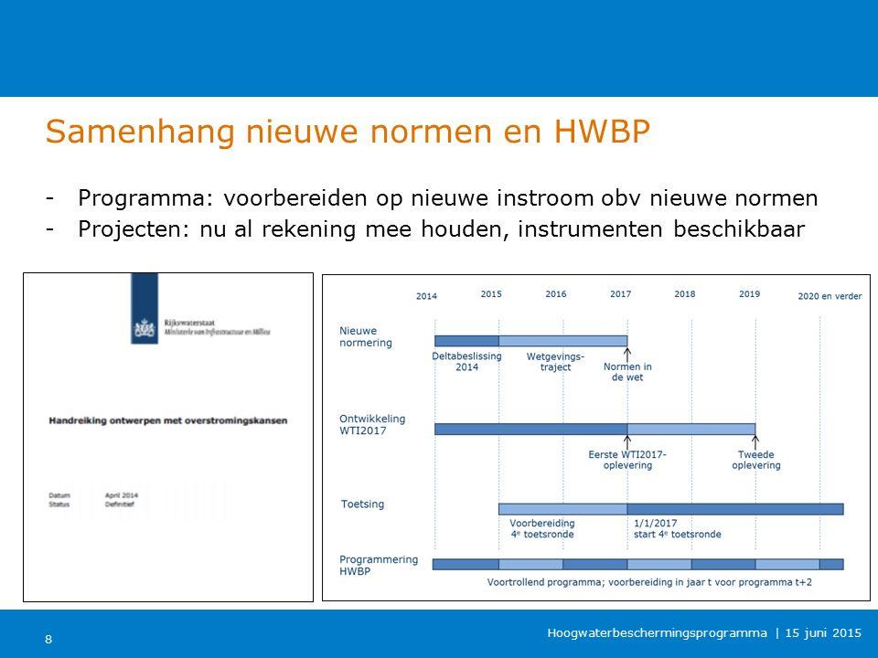 Samenwerken Rombout Jongejans & Simone Boogaard Hoogwaterbeschermingsprogramma | 15 juni 2015