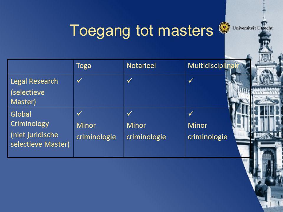 Toegang tot masters TogaNotarieelMultidisciplinair Legal Research (selectieve Master) Global Criminology (niet juridische selectieve Master) Minor cri