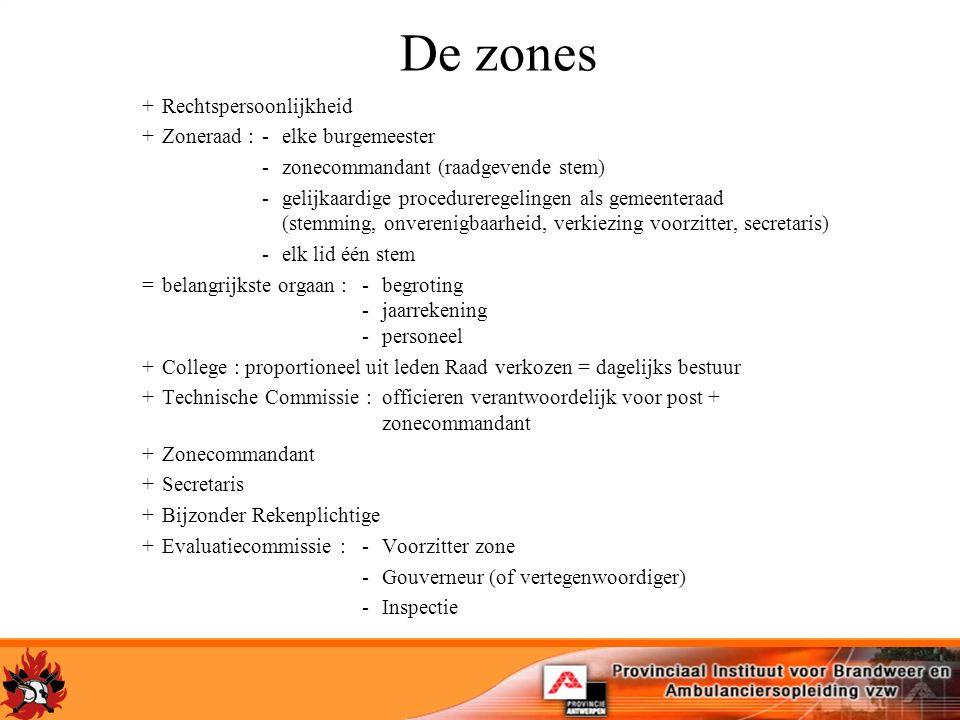 De zones +Rechtspersoonlijkheid +Zoneraad :-elke burgemeester -zonecommandant (raadgevende stem) -gelijkaardige procedureregelingen als gemeenteraad (