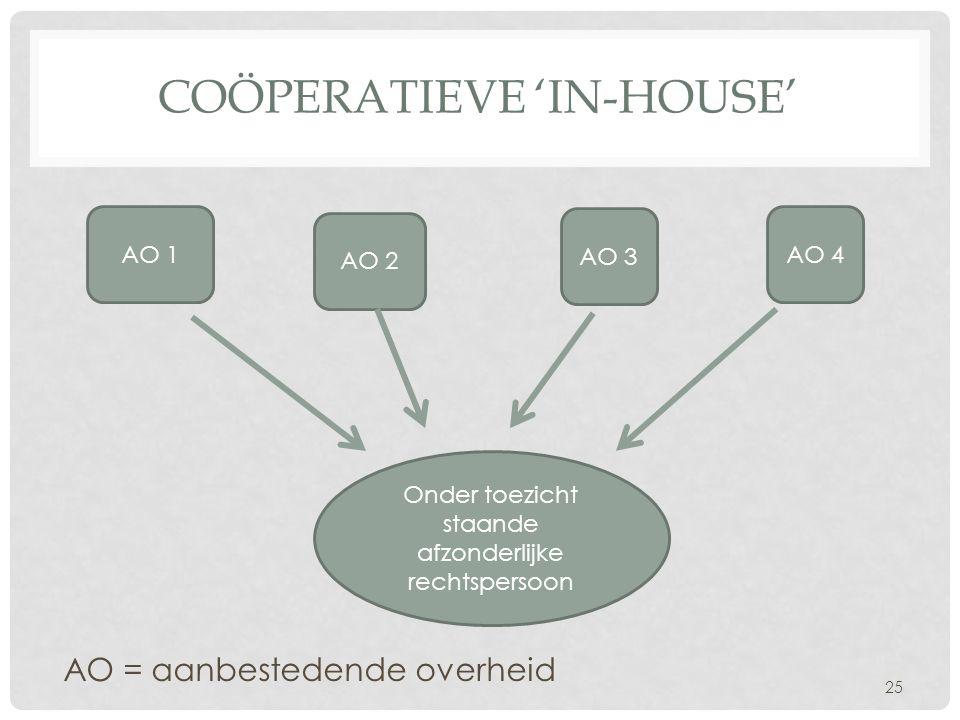 COÖPERATIEVE 'IN-HOUSE' AO = aanbestedende overheid 25 AO 1 AO 2 AO 3 AO 4 Onder toezicht staande afzonderlijke rechtspersoon