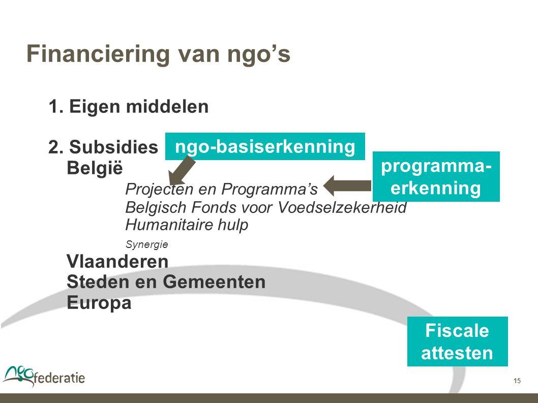 15 Financiering van ngo's 1. Eigen middelen 2.