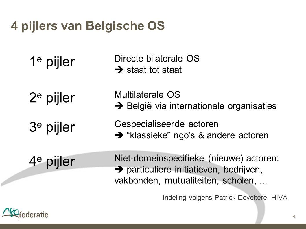 4 4 pijlers van Belgische OS Indeling volgens Patrick Develtere, HIVA 1 e pijler Directe bilaterale OS  staat tot staat 2 e pijler Multilaterale OS  België via internationale organisaties 3 e pijler Gespecialiseerde actoren  klassieke ngo's & andere actoren 4 e pijler Niet-domeinspecifieke (nieuwe) actoren:  particuliere initiatieven, bedrijven, vakbonden, mutualiteiten, scholen,...