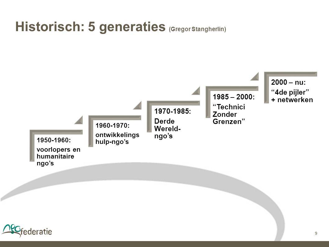 9 Historisch: 5 generaties (Gregor Stangherlin) 1950-1960: voorlopers en humanitaire ngo's 1960-1970: ontwikkelings hulp-ngo's 1970-1985: Derde Wereld- ngo's 1985 – 2000: Technici Zonder Grenzen 2000 – nu: 4de pijler + netwerken