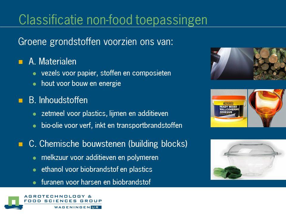 Classificatie non-food toepassingen Groene grondstoffen voorzien ons van: A. Materialen vezels voor papier, stoffen en composieten hout voor bouw en e