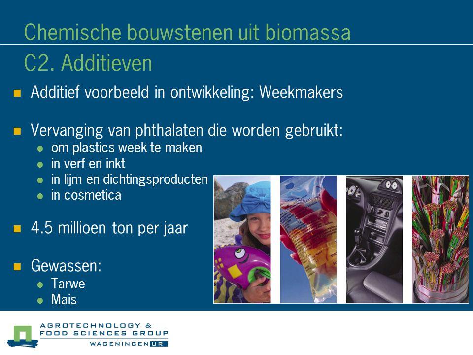 Additief voorbeeld in ontwikkeling: Weekmakers Vervanging van phthalaten die worden gebruikt: om plastics week te maken in verf en inkt in lijm en dichtingsproducten in cosmetica 4.5 millioen ton per jaar Gewassen: Tarwe Mais Chemische bouwstenen uit biomassa C2.