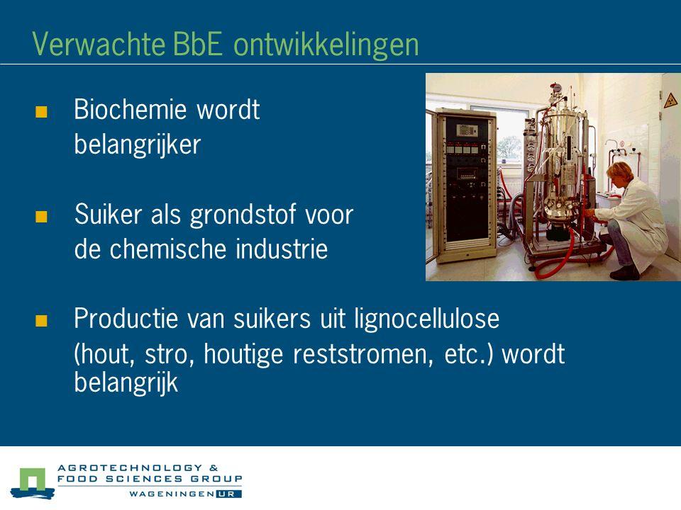 Verwachte BbE ontwikkelingen Biochemie wordt belangrijker Suiker als grondstof voor de chemische industrie Productie van suikers uit lignocellulose (hout, stro, houtige reststromen, etc.) wordt belangrijk