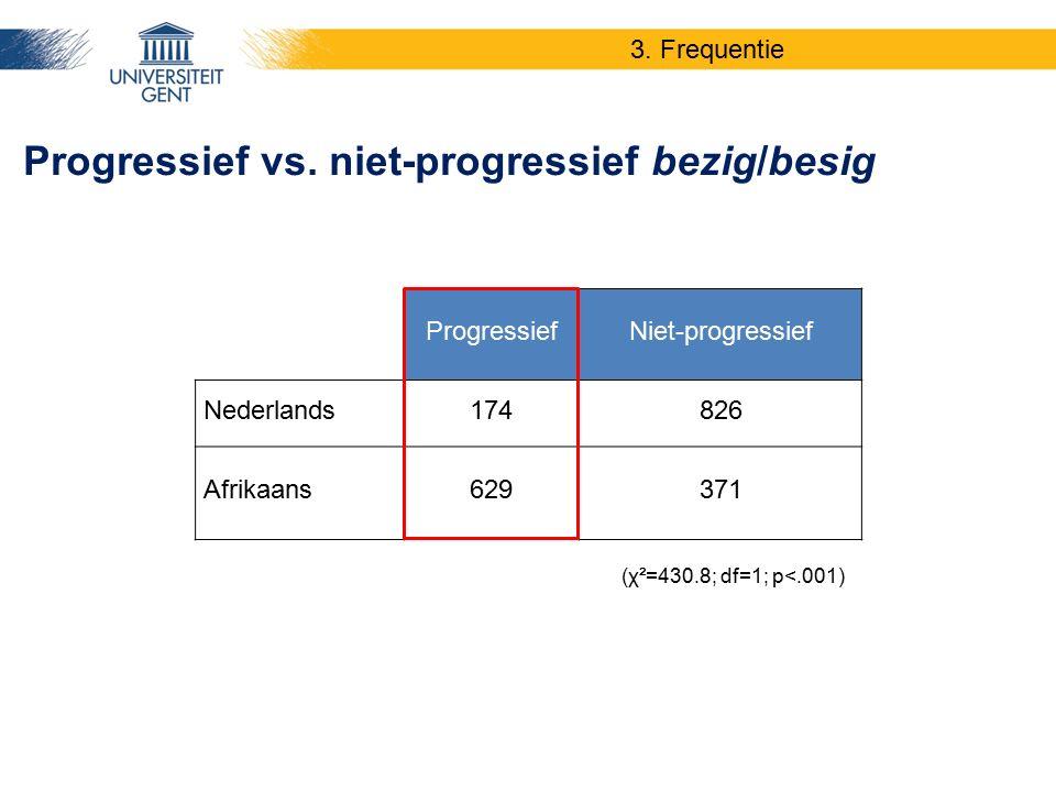 ProgressiefNiet-progressief Nederlands174826 Afrikaans629371 (χ²=430.8; df=1; p<.001) Progressief vs. niet-progressief bezig/besig 3. Frequentie