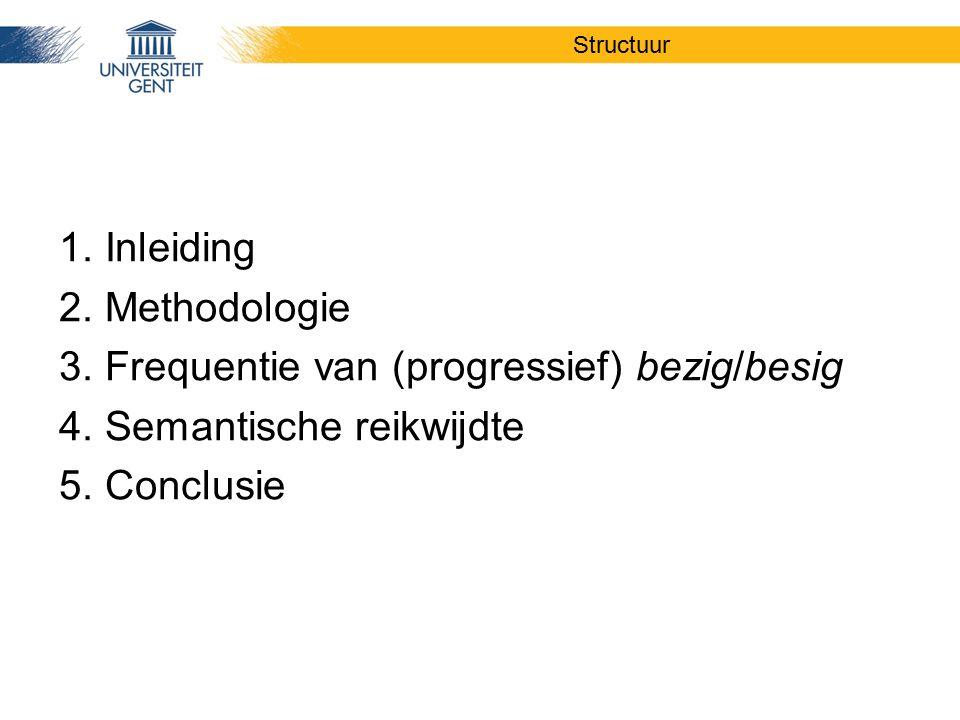 1. Inleiding 2. Methodologie 3. Frequentie van (progressief) bezig/besig 4. Semantische reikwijdte 5. Conclusie Structuur