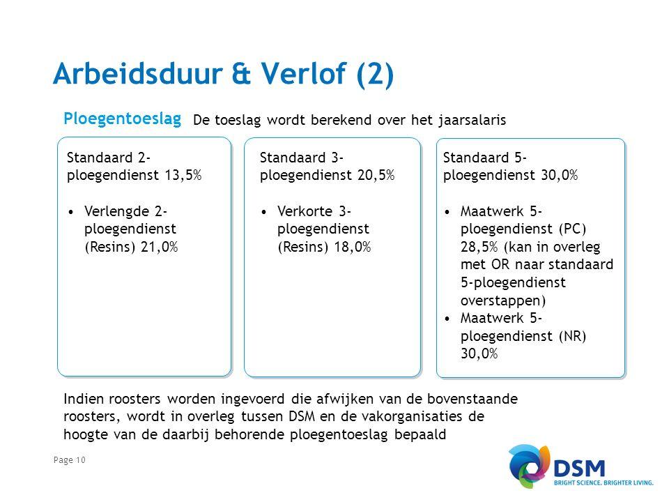 Page 10 Arbeidsduur & Verlof (2) Standaard 2- ploegendienst 13,5% Verlengde 2- ploegendienst (Resins) 21,0% Ploegentoeslag Standaard 5- ploegendienst 30,0% Maatwerk 5- ploegendienst (PC) 28,5% (kan in overleg met OR naar standaard 5-ploegendienst overstappen) Maatwerk 5- ploegendienst (NR) 30,0% Standaard 3- ploegendienst 20,5% Verkorte 3- ploegendienst (Resins) 18,0% Indien roosters worden ingevoerd die afwijken van de bovenstaande roosters, wordt in overleg tussen DSM en de vakorganisaties de hoogte van de daarbij behorende ploegentoeslag bepaald De toeslag wordt berekend over het jaarsalaris