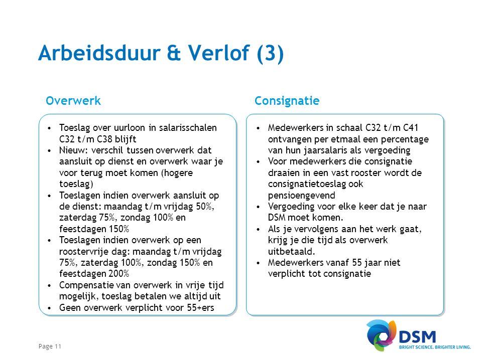 Page 11 Arbeidsduur & Verlof (3) Toeslag over uurloon in salarisschalen C32 t/m C38 blijft Nieuw: verschil tussen overwerk dat aansluit op dienst en o
