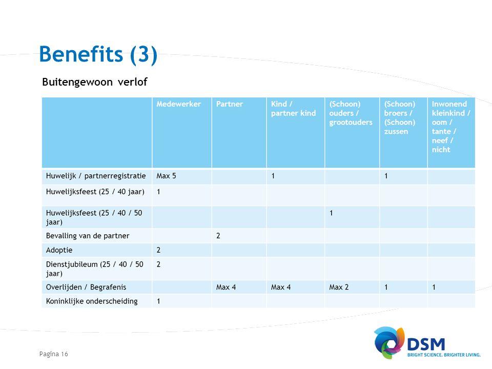 Pagina16 Benefits (3) Buitengewoon verlof