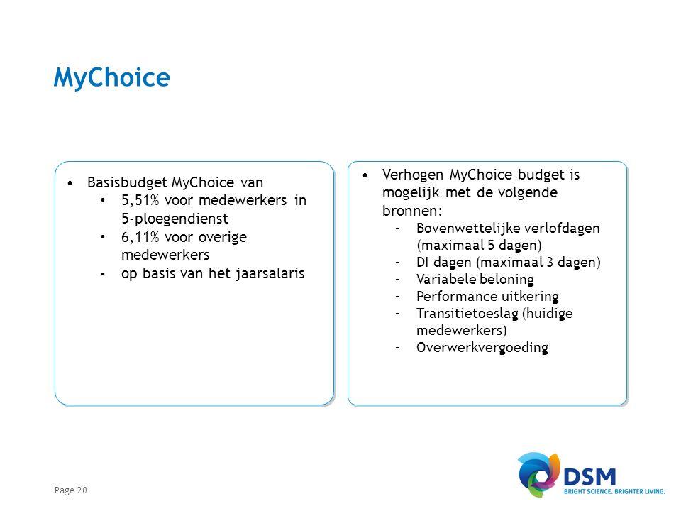 Page 20 MyChoice Basisbudget MyChoice van 5,51% voor medewerkers in 5-ploegendienst 6,11% voor overige medewerkers –op basis van het jaarsalaris Verho
