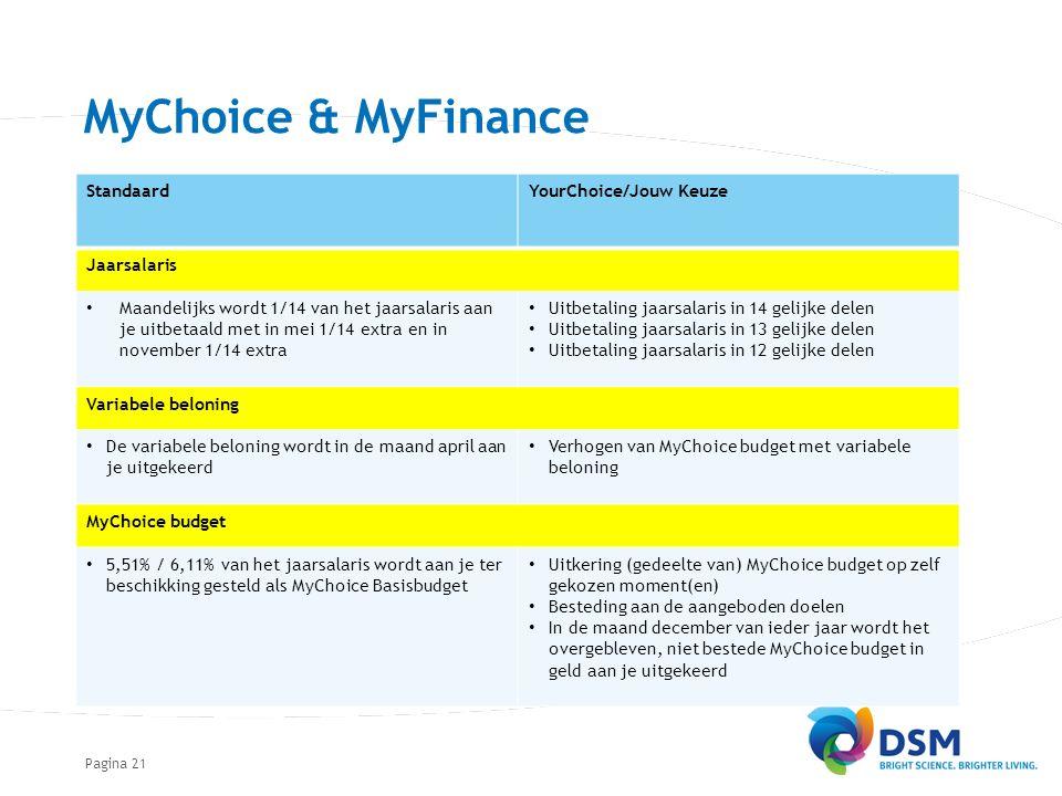 Pagina MyChoice & MyFinance 21 StandaardYourChoice/Jouw Keuze Jaarsalaris Maandelijks wordt 1/14 van het jaarsalaris aan je uitbetaald met in mei 1/14 extra en in november 1/14 extra Uitbetaling jaarsalaris in 14 gelijke delen Uitbetaling jaarsalaris in 13 gelijke delen Uitbetaling jaarsalaris in 12 gelijke delen Variabele beloning De variabele beloning wordt in de maand april aan je uitgekeerd Verhogen van MyChoice budget met variabele beloning MyChoice budget 5,51% / 6,11% van het jaarsalaris wordt aan je ter beschikking gesteld als MyChoice Basisbudget Uitkering (gedeelte van) MyChoice budget op zelf gekozen moment(en) Besteding aan de aangeboden doelen In de maand december van ieder jaar wordt het overgebleven, niet bestede MyChoice budget in geld aan je uitgekeerd