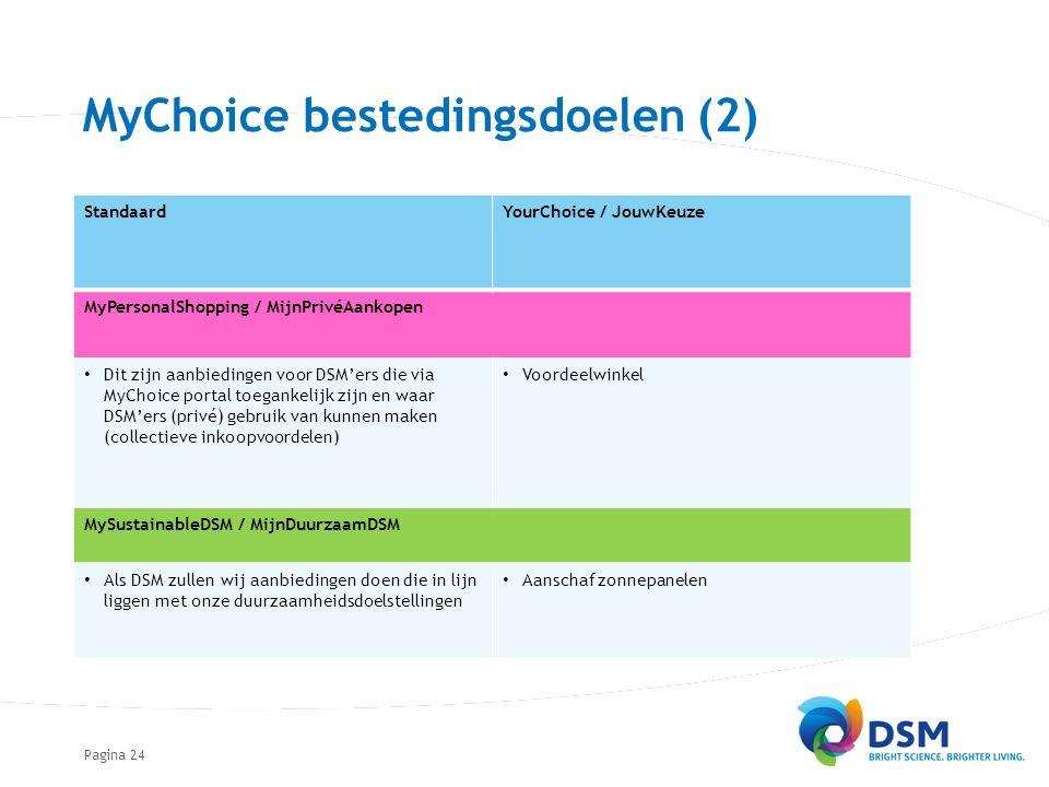 Pagina MyChoice bestedingsdoelen (2) 24 StandaardYourChoice / JouwKeuze MyPersonalShopping / MijnPrivéAankopen Dit zijn aanbiedingen voor DSM'ers die via MyChoice portal toegankelijk zijn en waar DSM'ers (privé) gebruik van kunnen maken (collectieve inkoopvoordelen) Voordeelwinkel MySustainableDSM / MijnDuurzaamDSM Als DSM zullen wij aanbiedingen doen die in lijn liggen met onze duurzaamheidsdoelstellingen Aanschaf zonnepanelen
