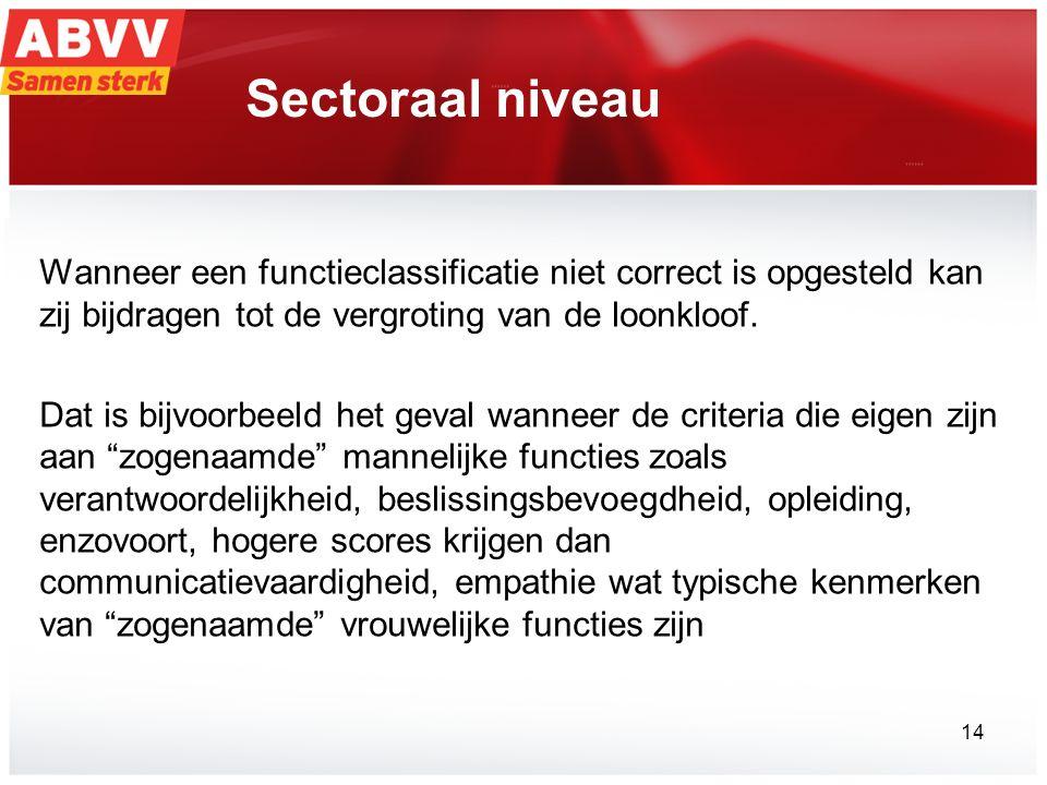 Sectoraal niveau Wanneer een functieclassificatie niet correct is opgesteld kan zij bijdragen tot de vergroting van de loonkloof.