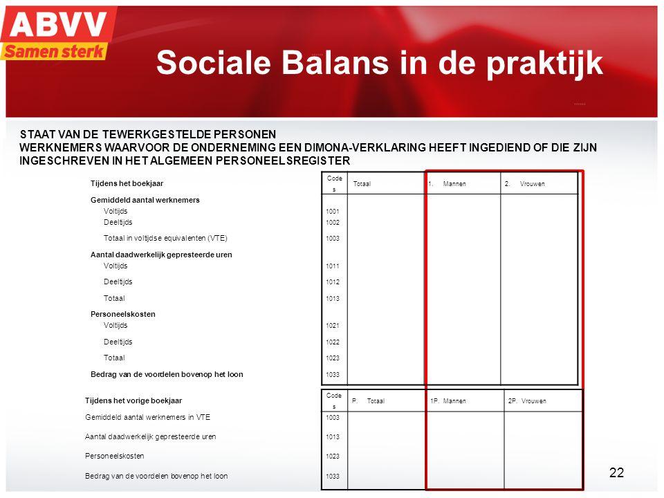 Sociale Balans in de praktijk 22 Tijdens het boekjaar Code s Totaal1.