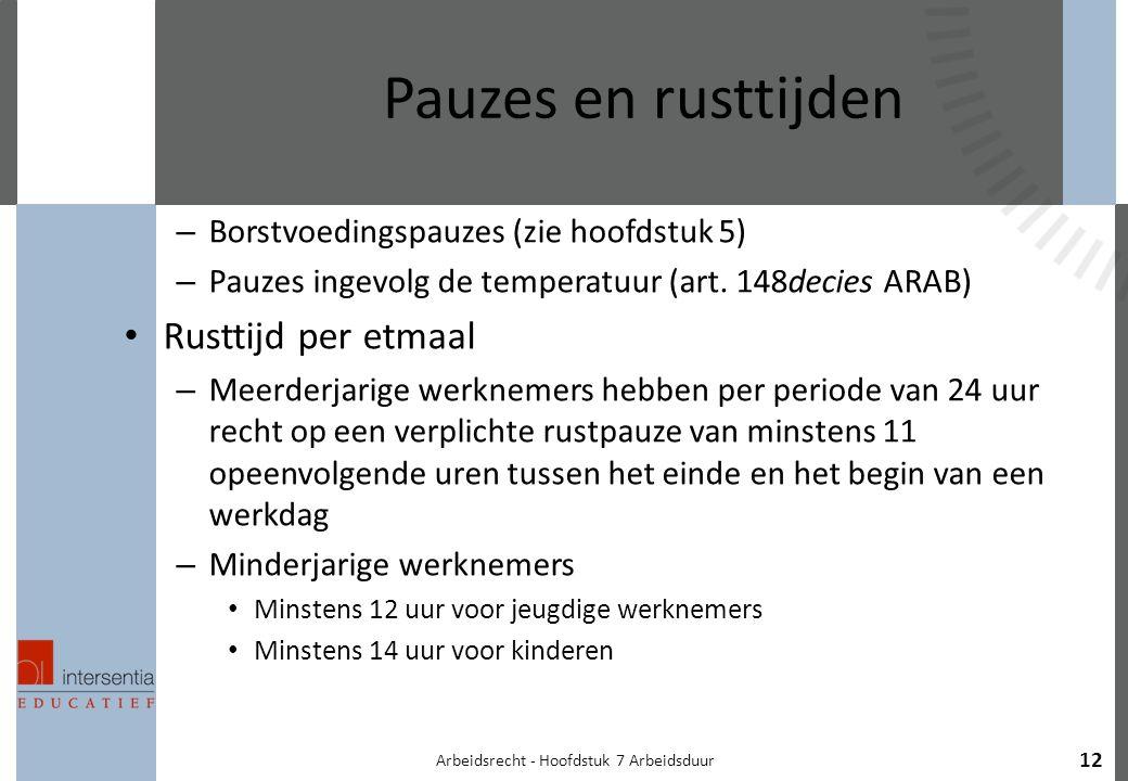 Arbeidsrecht - Hoofdstuk 7 Arbeidsduur 12 Pauzes en rusttijden – Borstvoedingspauzes (zie hoofdstuk 5) – Pauzes ingevolg de temperatuur (art.