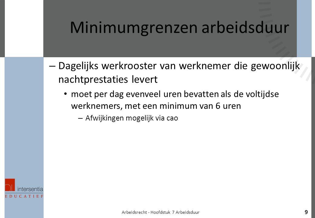 Arbeidsrecht - Hoofdstuk 7 Arbeidsduur 40 Deeltijdse arbeid – Bij variabele werkroosters Moet het van toepassing zijnde werkrooster minstens vijf dagen op voorhand ter kennis worden gebracht aan de werknemer – Via aanplakking of een andere overeengekomen wijze En moet, met het oog op controle, voor aanvang van elke werkdag het voor die dag van toepassing zijnde werkrooster worden aangeplakt op de plaats waar het arbeidsreglement kan worden ingekeken Alle afwijkingen op de voorziene roosters moeten in een document worden bijgehouden