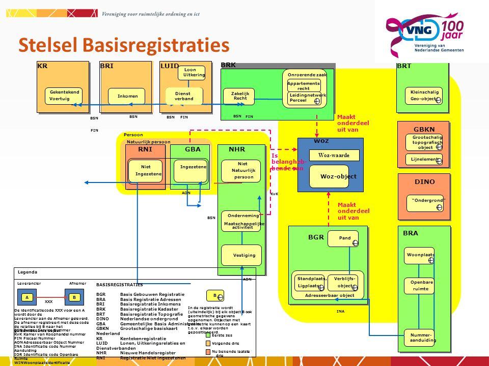 Eisen Wettelijke Basisregistratie De twaalf eisen: 1.