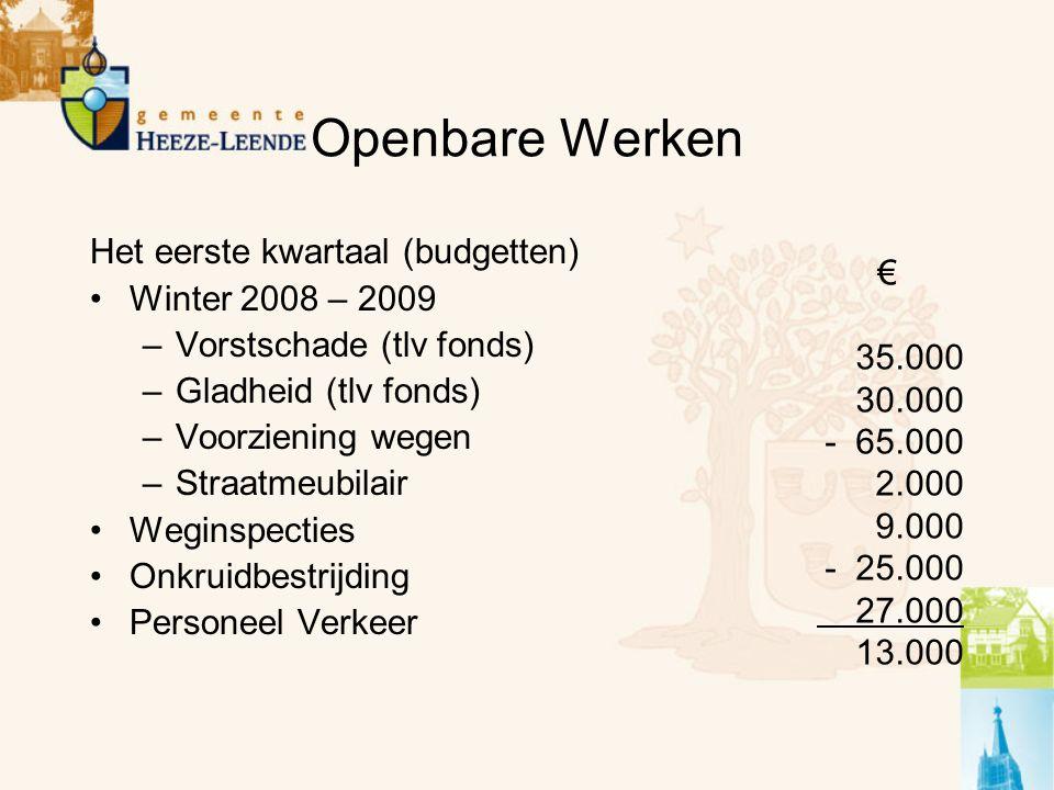 Openbare Werken Het eerste kwartaal (budgetten) Winter 2008 – 2009 –Vorstschade (tlv fonds) –Gladheid (tlv fonds) –Voorziening wegen –Straatmeubilair