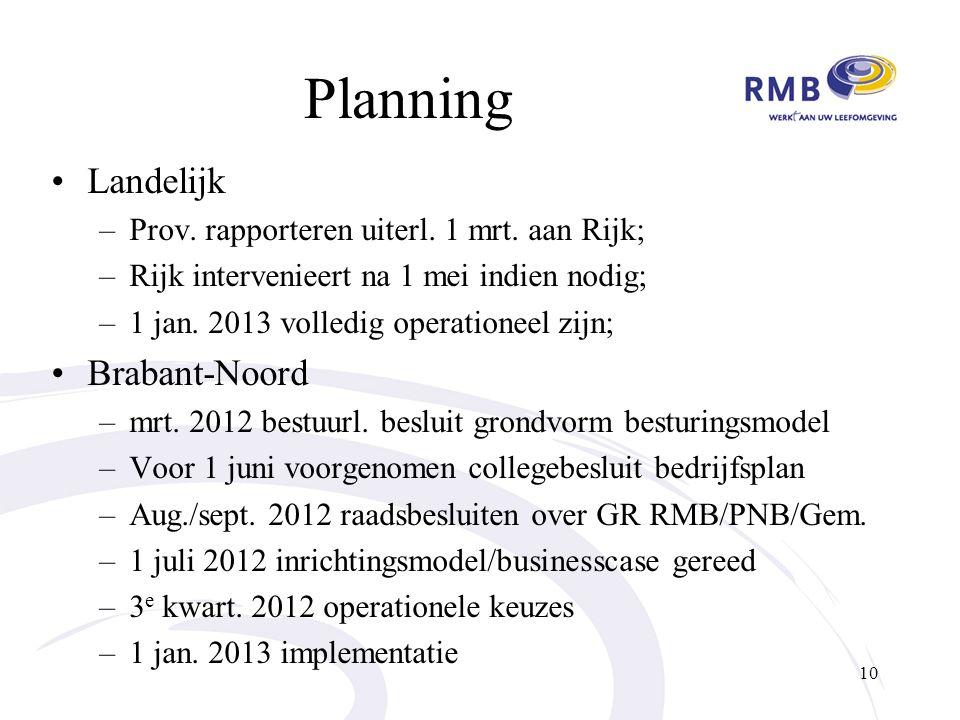 Planning Landelijk –Prov. rapporteren uiterl. 1 mrt.
