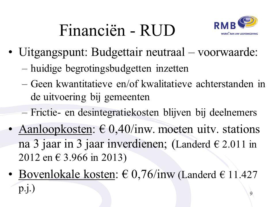 Financiën - RUD Uitgangspunt: Budgettair neutraal – voorwaarde: –huidige begrotingsbudgetten inzetten –Geen kwantitatieve en/of kwalitatieve achterstanden in de uitvoering bij gemeenten –Frictie- en desintegratiekosten blijven bij deelnemers Aanloopkosten: € 0,40/inw.