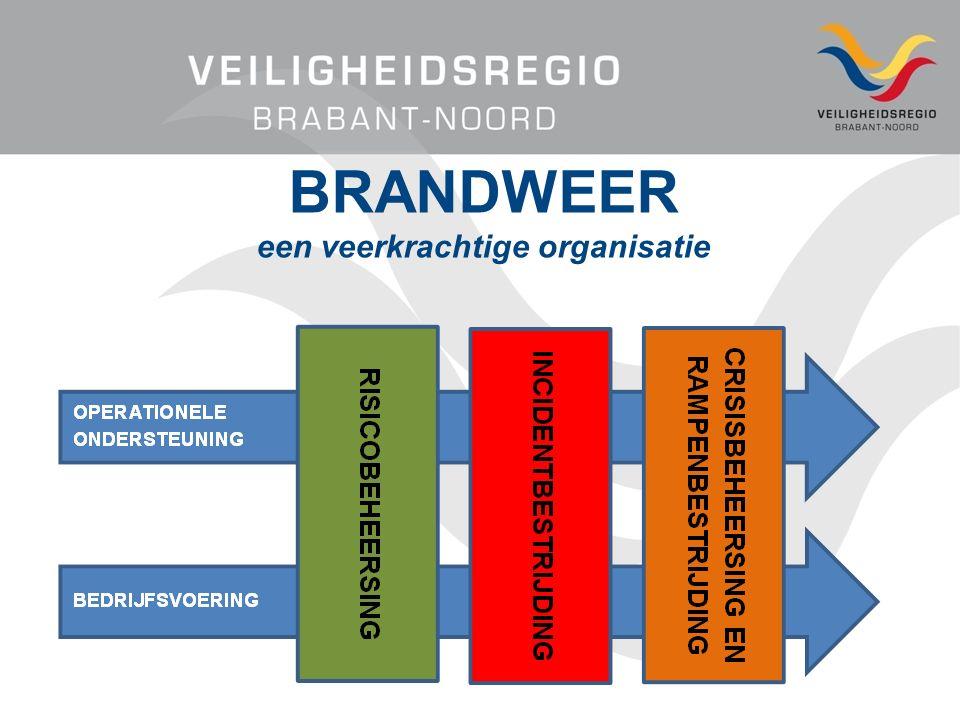 BRANDWEER een veerkrachtige organisatie