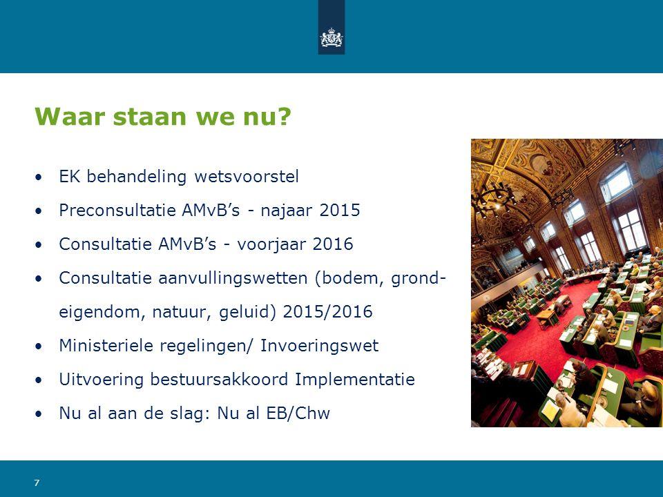 Waar staan we nu? EK behandeling wetsvoorstel Preconsultatie AMvB's - najaar 2015 Consultatie AMvB's - voorjaar 2016 Consultatie aanvullingswetten (bo