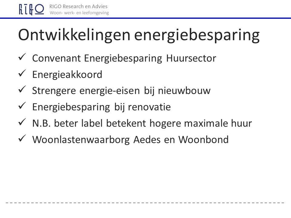 Convenant Energiebesparing Huursector Energieakkoord Strengere energie-eisen bij nieuwbouw Energiebesparing bij renovatie N.B. beter label betekent ho