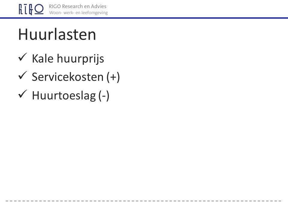 Kale huurprijs Servicekosten (+) Huurtoeslag (-) Huurlasten