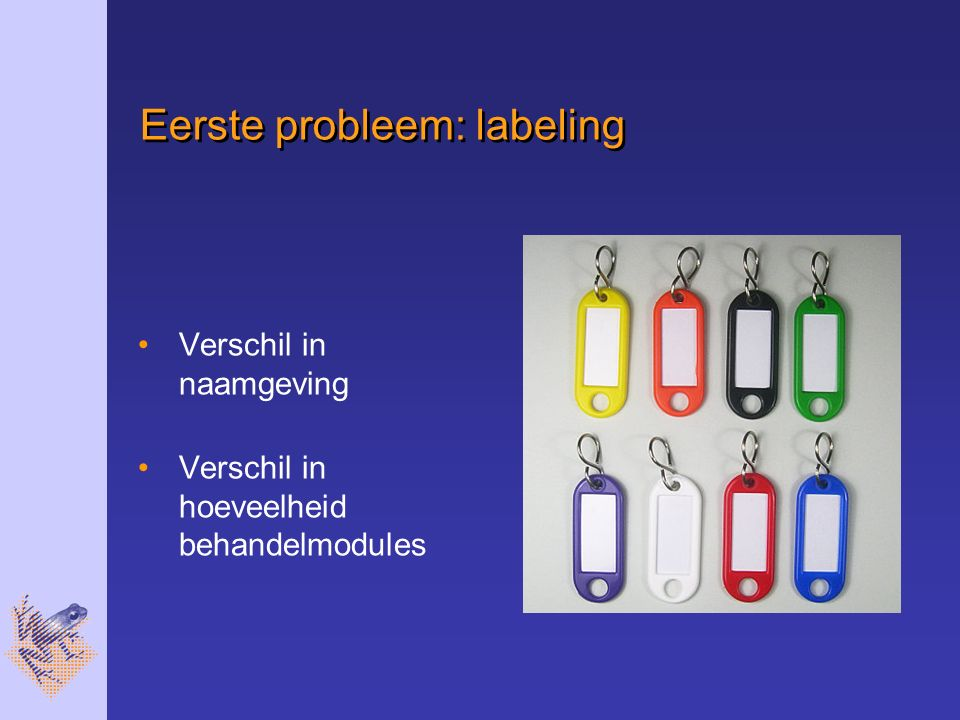 Eerste probleem: labeling Verschil in naamgeving Verschil in hoeveelheid behandelmodules