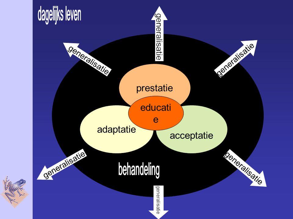 acceptatie prestatie adaptatie educati e generalisatie