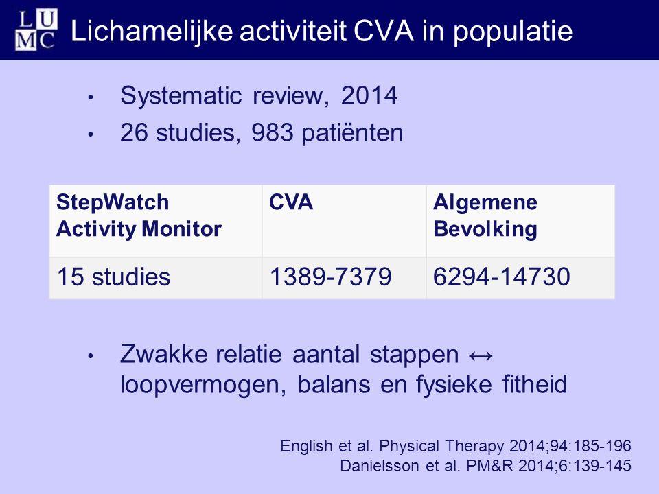 Lichamelijke activiteit CVA in populatie Systematic review, 2014 26 studies, 983 patiënten Zwakke relatie aantal stappen ↔ loopvermogen, balans en fysieke fitheid StepWatch Activity Monitor CVAAlgemene Bevolking 15 studies1389-73796294-14730 English et al.