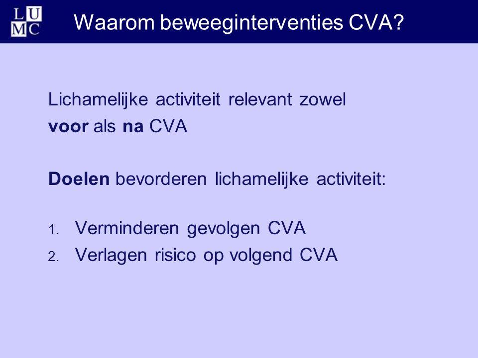 Waarom beweeginterventies CVA? Lichamelijke activiteit relevant zowel voor als na CVA Doelen bevorderen lichamelijke activiteit: 1. Verminderen gevolg