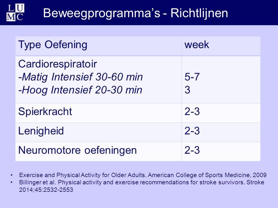 Beweegprogramma's - Richtlijnen Type Oefeningweek Cardiorespiratoir -Matig Intensief 30-60 min -Hoog Intensief 20-30 min 5-7 3 Spierkracht2-3 Lenigheid2-3 Neuromotore oefeningen2-3 Exercise and Physical Activity for Older Adults.
