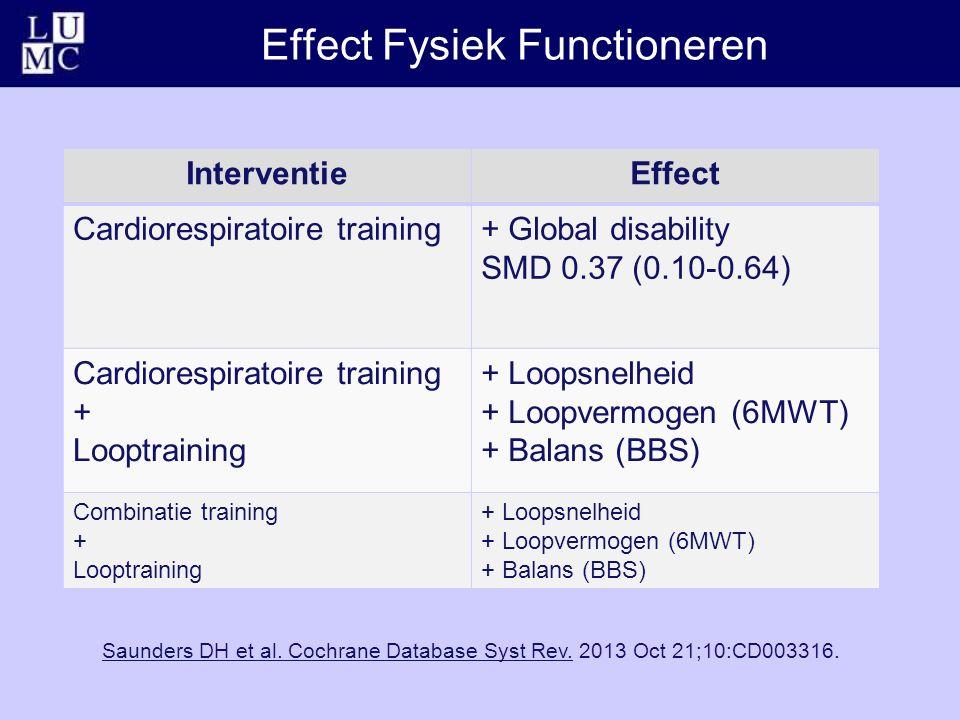 Effect Fysiek Functioneren Saunders DH et al. Cochrane Database Syst Rev.Saunders DH et al. Cochrane Database Syst Rev. 2013 Oct 21;10:CD003316. Inter