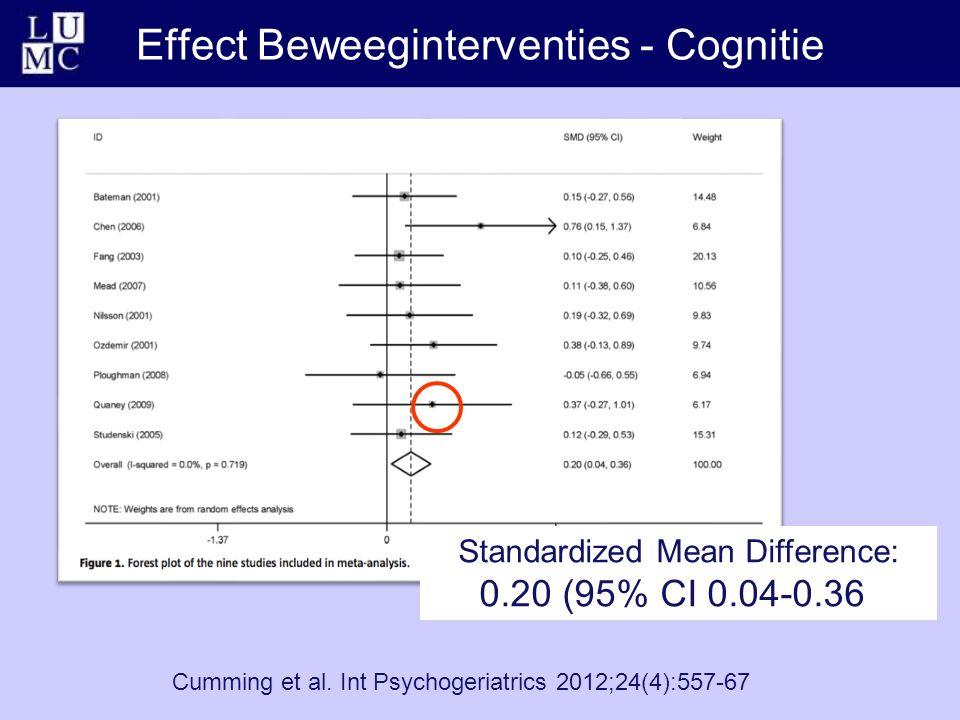 Effect Beweeginterventies - Cognitie Cumming et al. Int Psychogeriatrics 2012;24(4):557-67 Standardized Mean Difference: 0.20 (95% CI 0.04-0.36)