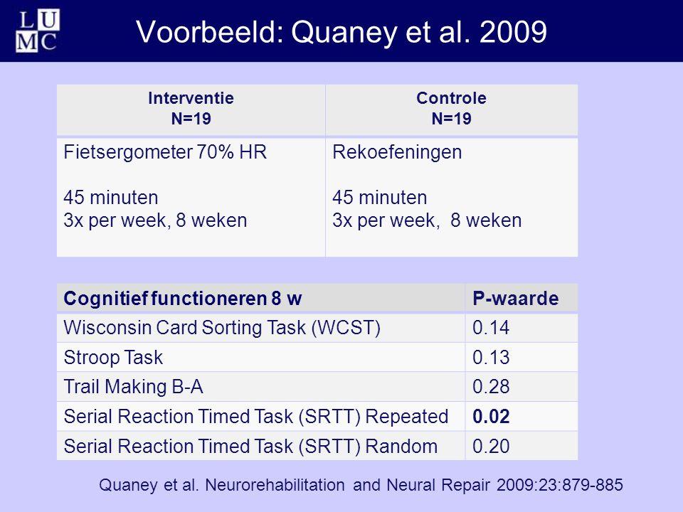 Voorbeeld: Quaney et al. 2009 Quaney et al. Neurorehabilitation and Neural Repair 2009:23:879-885 Interventie N=19 Controle N=19 Fietsergometer 70% HR