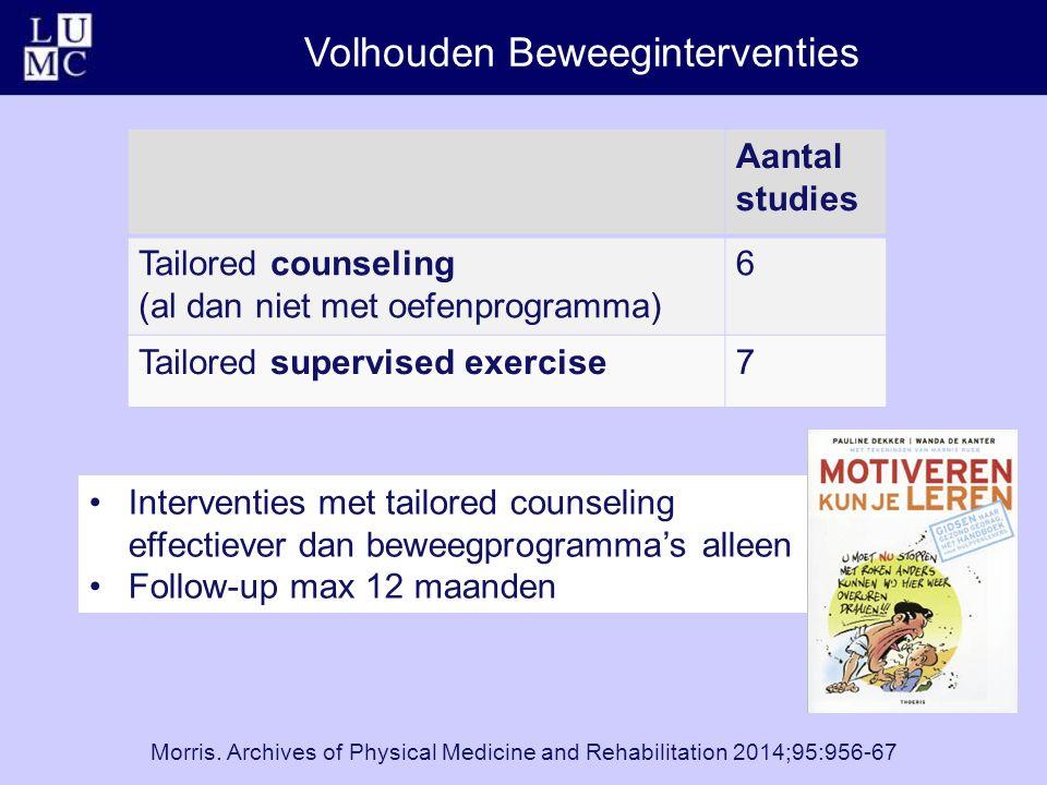 Aantal studies Tailored counseling (al dan niet met oefenprogramma) 6 Tailored supervised exercise7 Volhouden Beweeginterventies Interventies met tailored counseling effectiever dan beweegprogramma's alleen Follow-up max 12 maanden Morris.