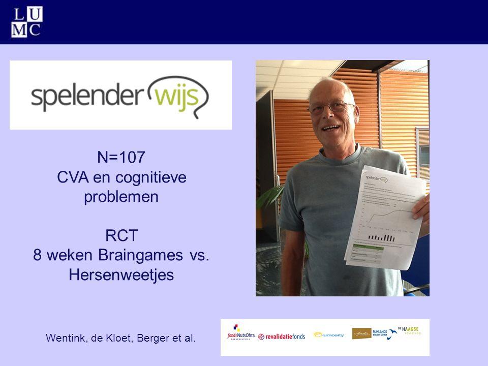 N=107 CVA en cognitieve problemen RCT 8 weken Braingames vs. Hersenweetjes Wentink, de Kloet, Berger et al.