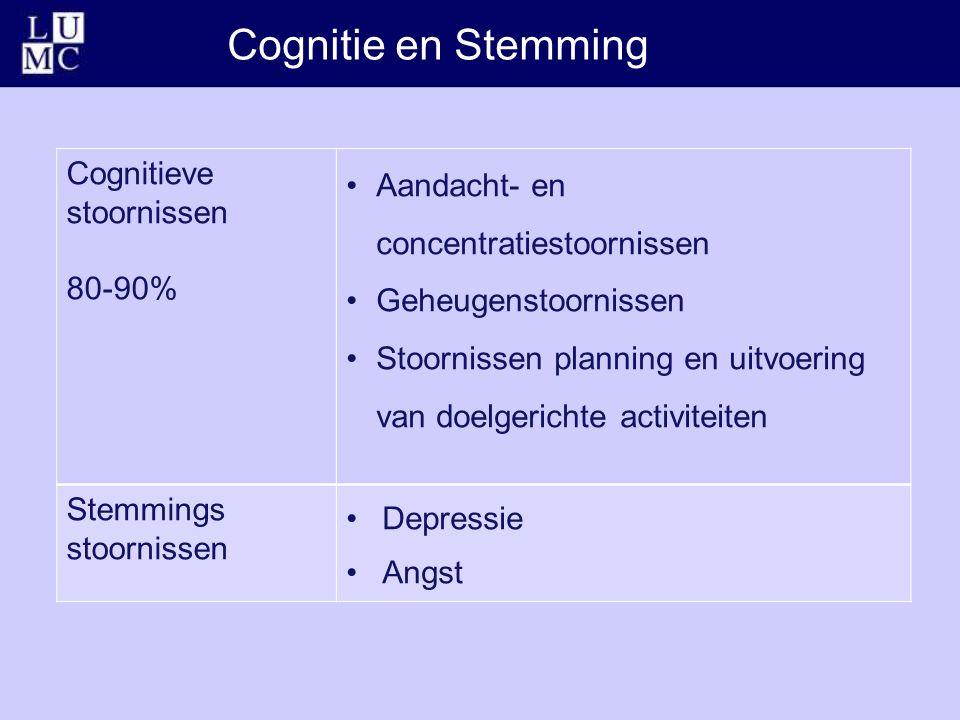 Cognitie en Stemming Cognitieve stoornissen 80-90% Aandacht- en concentratiestoornissen Geheugenstoornissen Stoornissen planning en uitvoering van doelgerichte activiteiten Stemmings stoornissen Depressie Angst