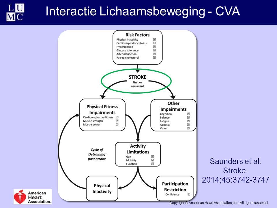 Interactie Lichaamsbeweging - CVA Copyright © American Heart Association, Inc.