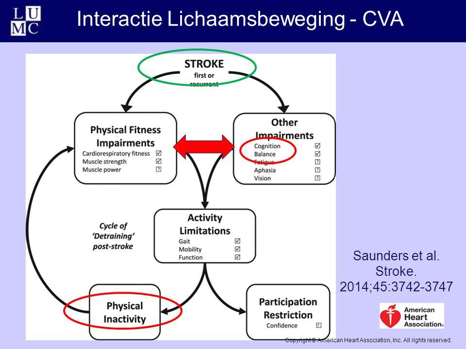 Interactie Lichaamsbeweging - CVA Saunders et al. Stroke.