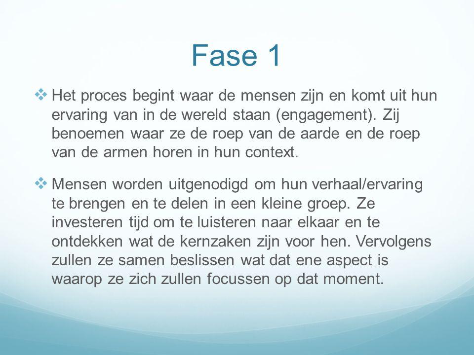 Fase 1  Het proces begint waar de mensen zijn en komt uit hun ervaring van in de wereld staan (engagement).