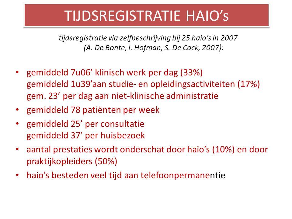 TIJDSREGISTRATIE HAIO's tijdsregistratie via zelfbeschrijving bij 25 haio's in 2007 (A.