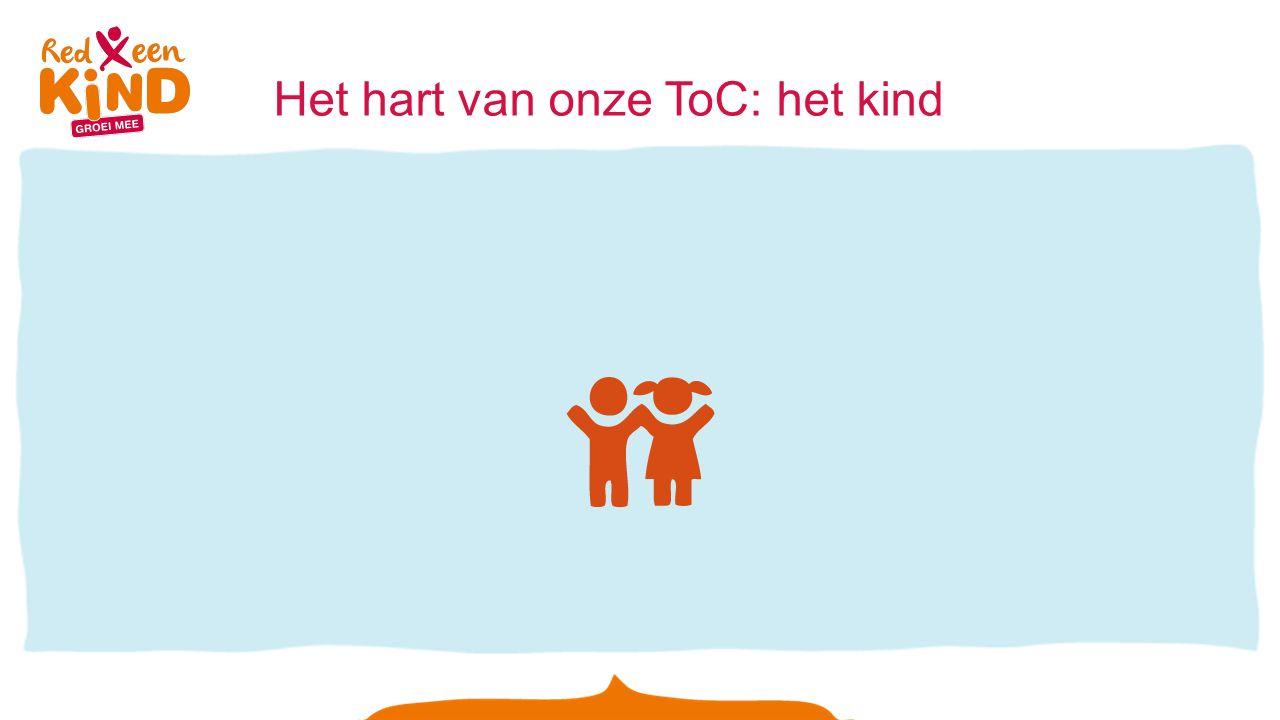 Het hart van onze ToC: het kind
