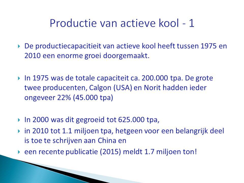  De productiecapacitieit van actieve kool heeft tussen 1975 en 2010 een enorme groei doorgemaakt.  In 1975 was de totale capaciteit ca. 200.000 tpa.