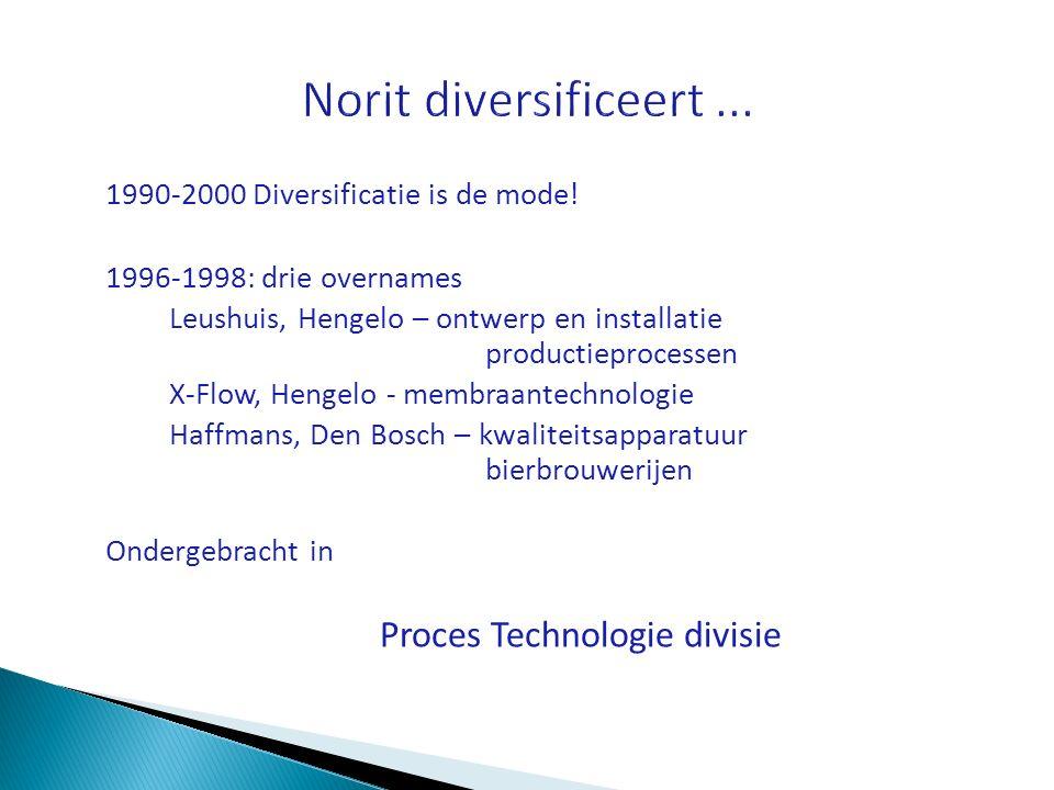 1990-2000 Diversificatie is de mode! 1996-1998: drie overnames Leushuis, Hengelo – ontwerp en installatie productieprocessen X-Flow, Hengelo - membraa